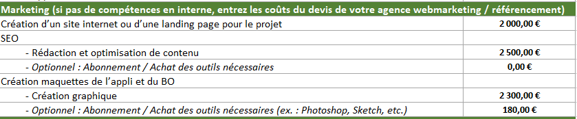 marketing-cout-projet-application-mobile