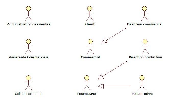 techniques mixtes idees projets et applications