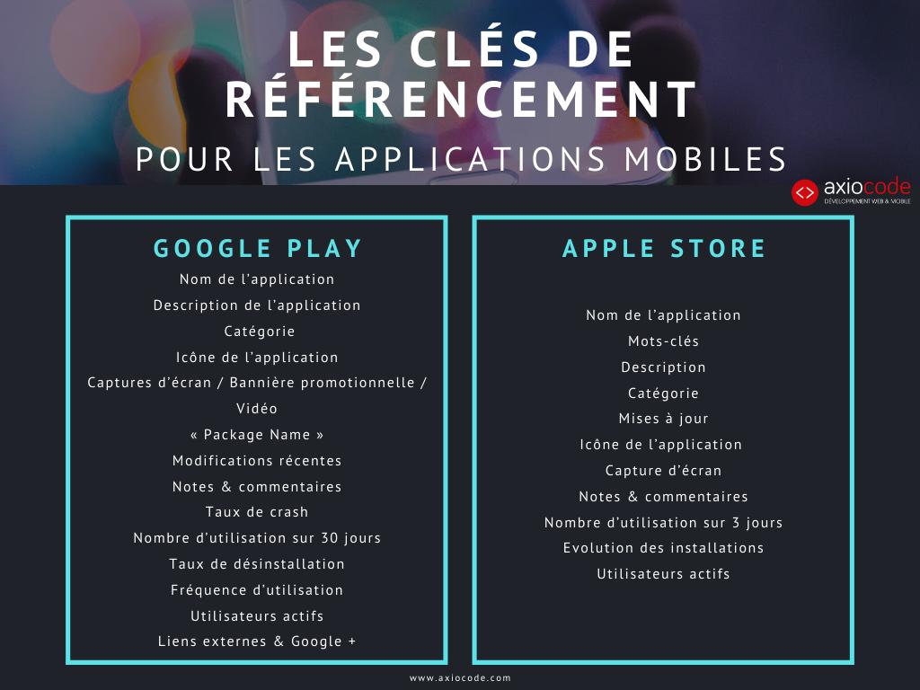 Clés ASO pour le référencement des applications mobiles sur les stores
