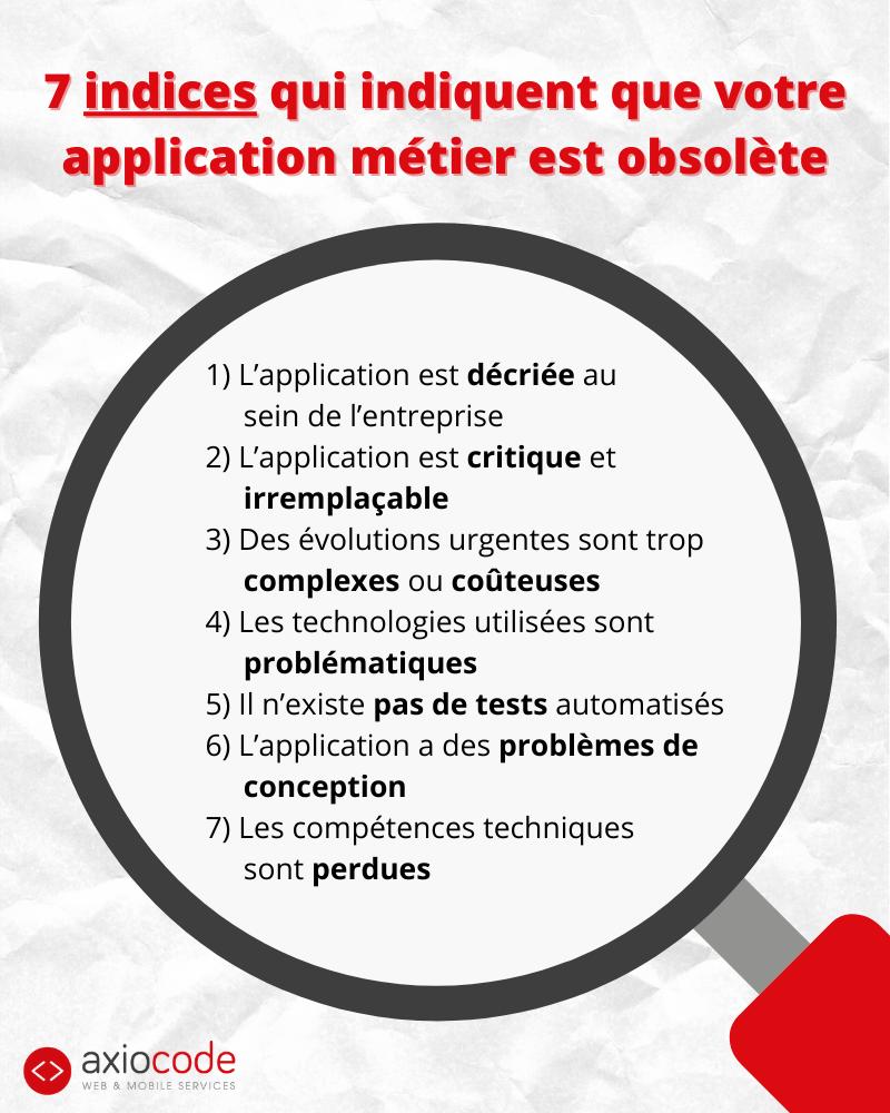 Comment savoir si une application professionnelle est obsolète ?