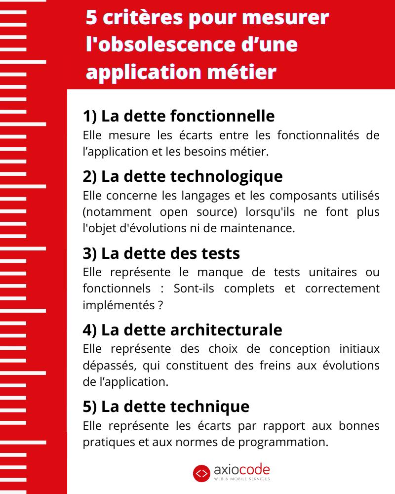 5 critères d'obsolescence d'une application